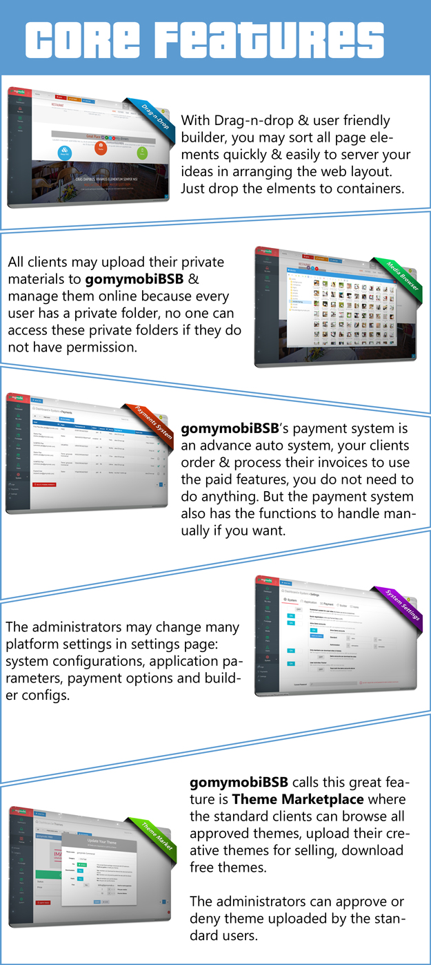 gomymobiBSB 2021 (v3): B2C Site & Store Builder with Domains, Element Builder, Paypal, Chat - 2